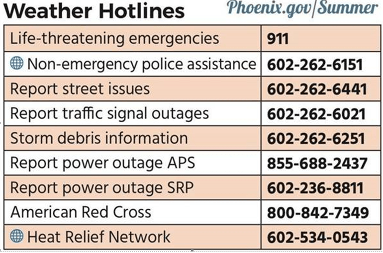 AZ Weather Hotlines
